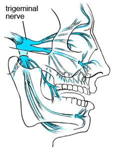 TMJ Pain and Headache Treatment
